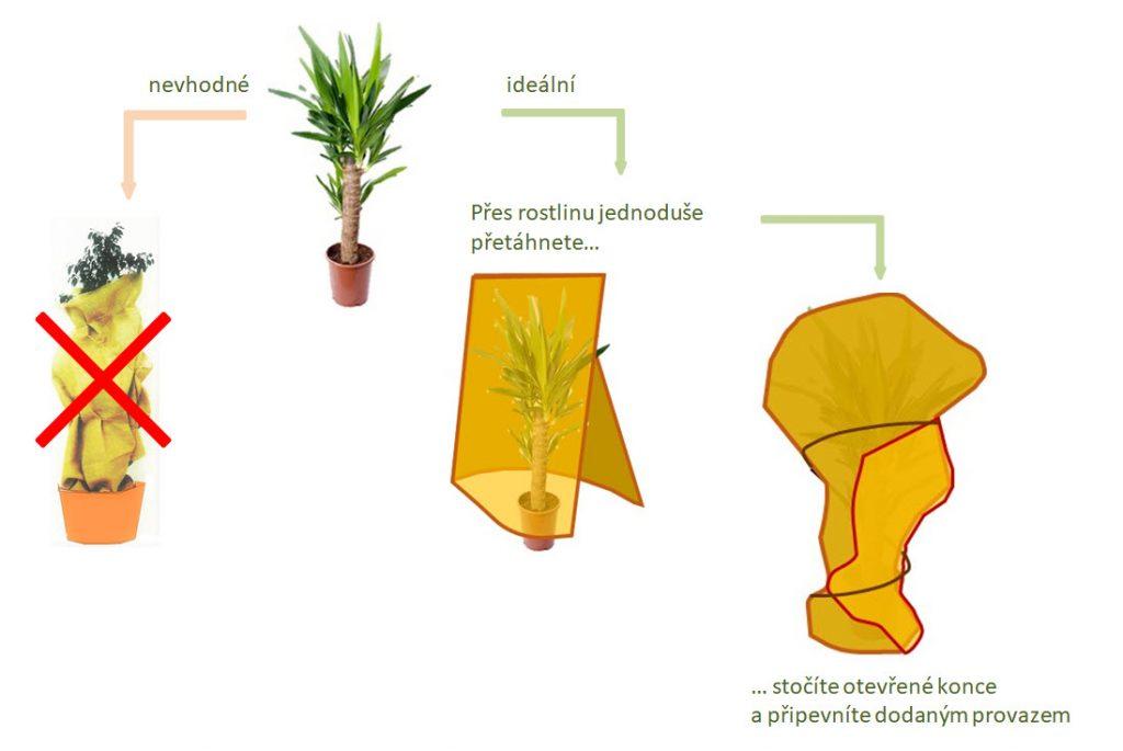 Ochranná kapuce na rostliny z přírodní juty